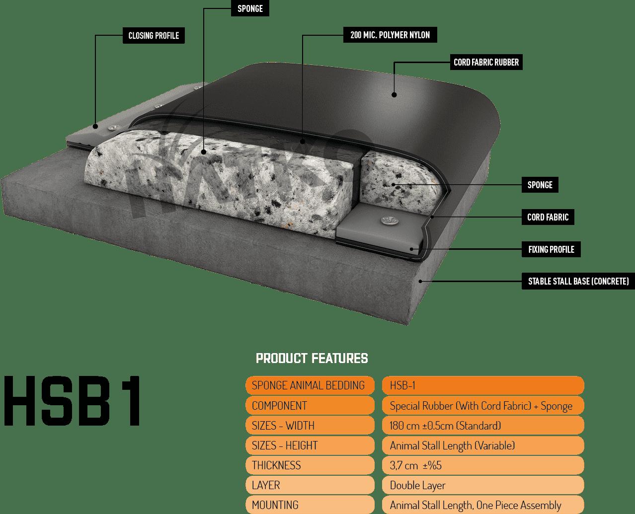 HSB-1 Cow Mat